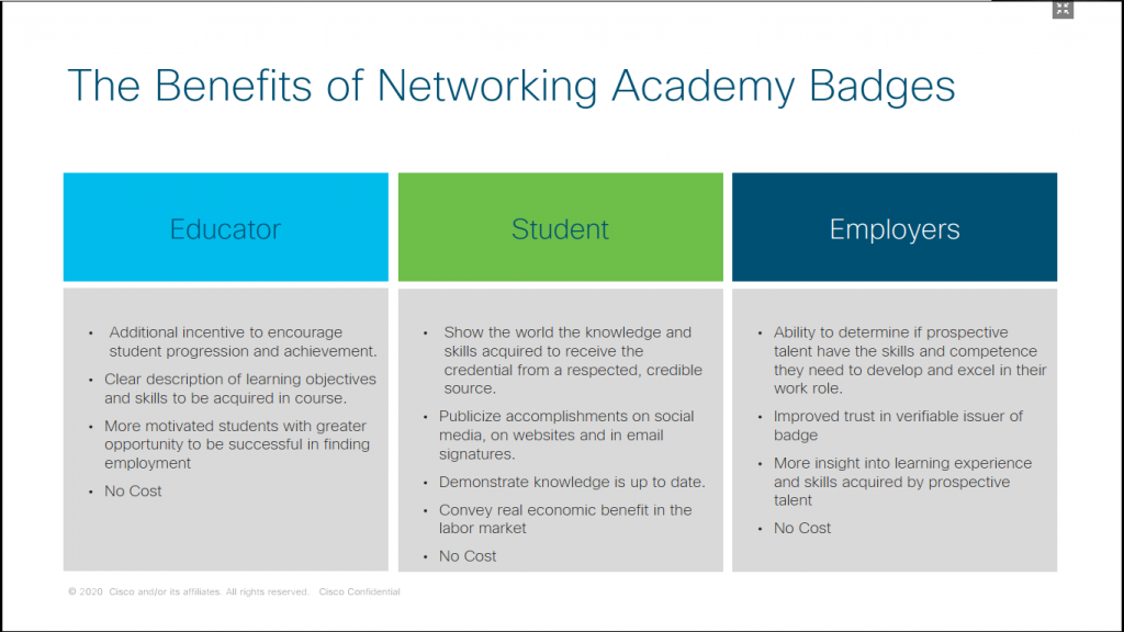 The Benefits of Networking Academy Badges